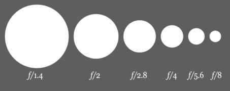 2000px-Aperture_diagram.svg_